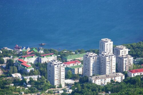 Foros Ukraine (UA)